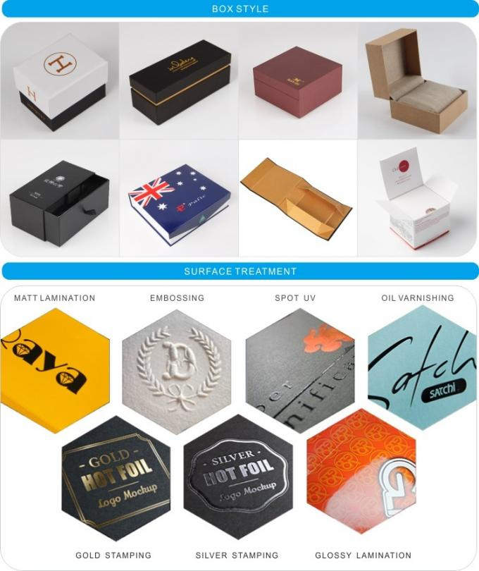 Offset Printing Electronics Packaging Boxes With Transparant Plastic Handle